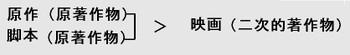 Gensaku_siryou2