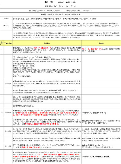 2006act11